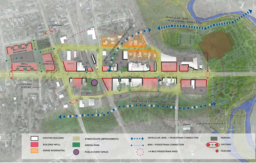 City of Watervliet Downtown Growth Plan