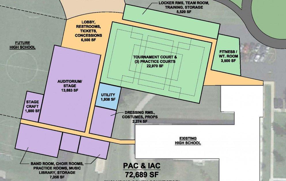 BSPS PAC IAC Block Plan