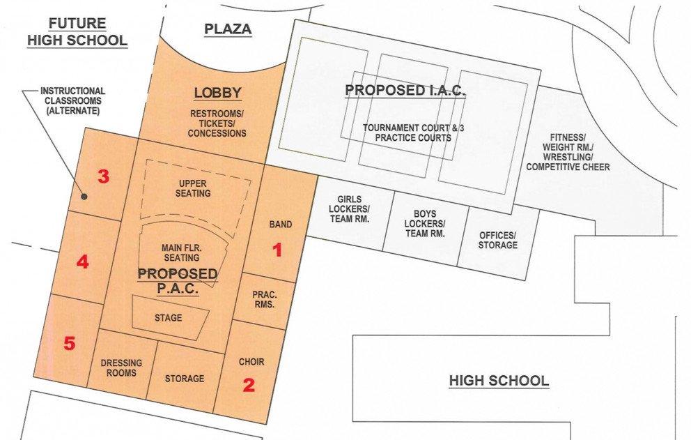 BSPS PAC IAC Floor Plan